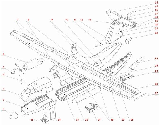 Создание самолета – это